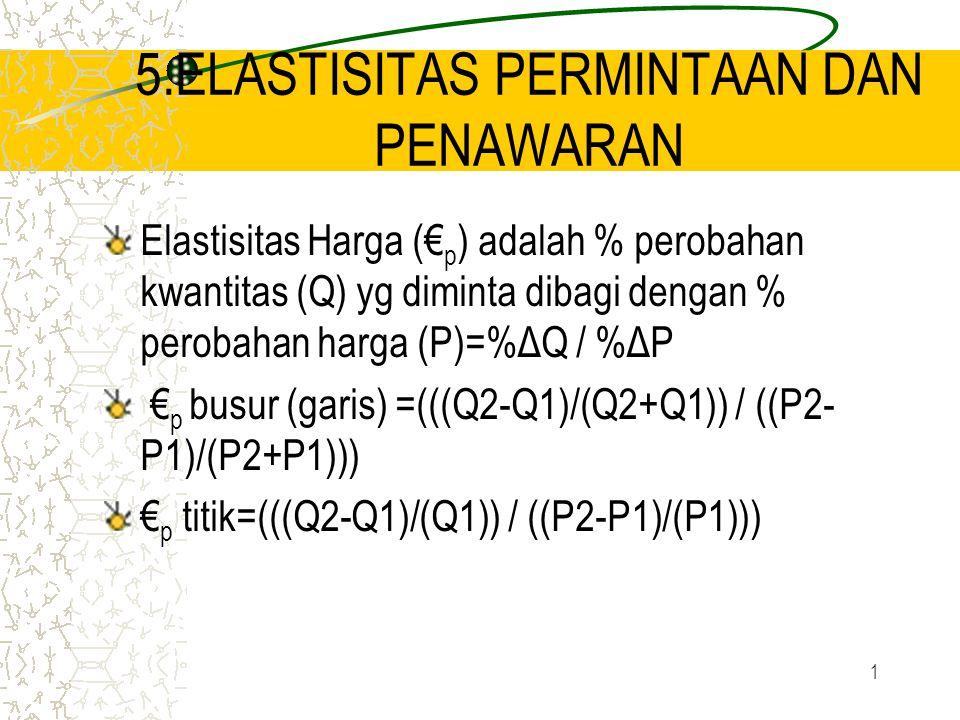 1 5.ELASTISITAS PERMINTAAN DAN PENAWARAN Elastisitas Harga (€ p ) adalah % perobahan kwantitas (Q) yg diminta dibagi dengan % perobahan harga (P)=%ΔQ / %ΔP € p busur (garis) =(((Q2-Q1)/(Q2+Q1)) / ((P2- P1)/(P2+P1))) € p titik=(((Q2-Q1)/(Q1)) / ((P2-P1)/(P1)))