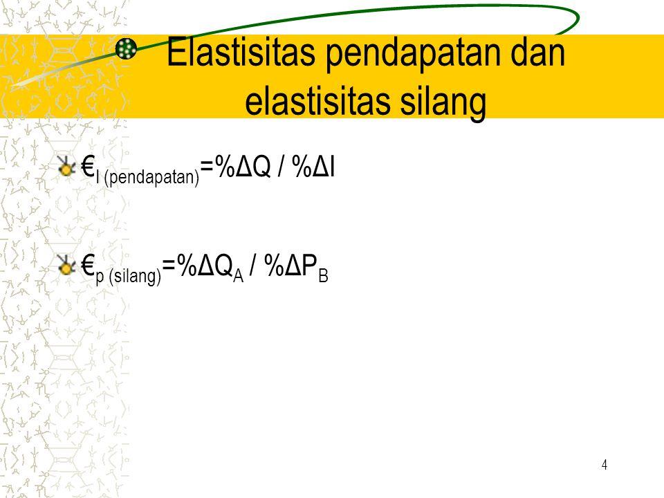 4 Elastisitas pendapatan dan elastisitas silang € I (pendapatan) =%ΔQ / %ΔI € p (silang) =%ΔQ A / %ΔP B