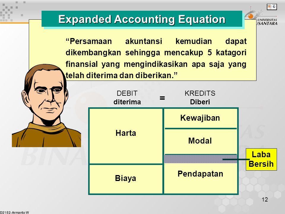 D2182-Armanto W 12 Expanded Accounting Equation Persamaan akuntansi kemudian dapat dikembangkan sehingga mencakup 5 katagori finansial yang mengindikasikan apa saja yang telah diterima dan diberikan. Biaya Kewajiban Modal Harta DEBIT diterima KREDITS Diberi = Pendapatan Laba Bersih