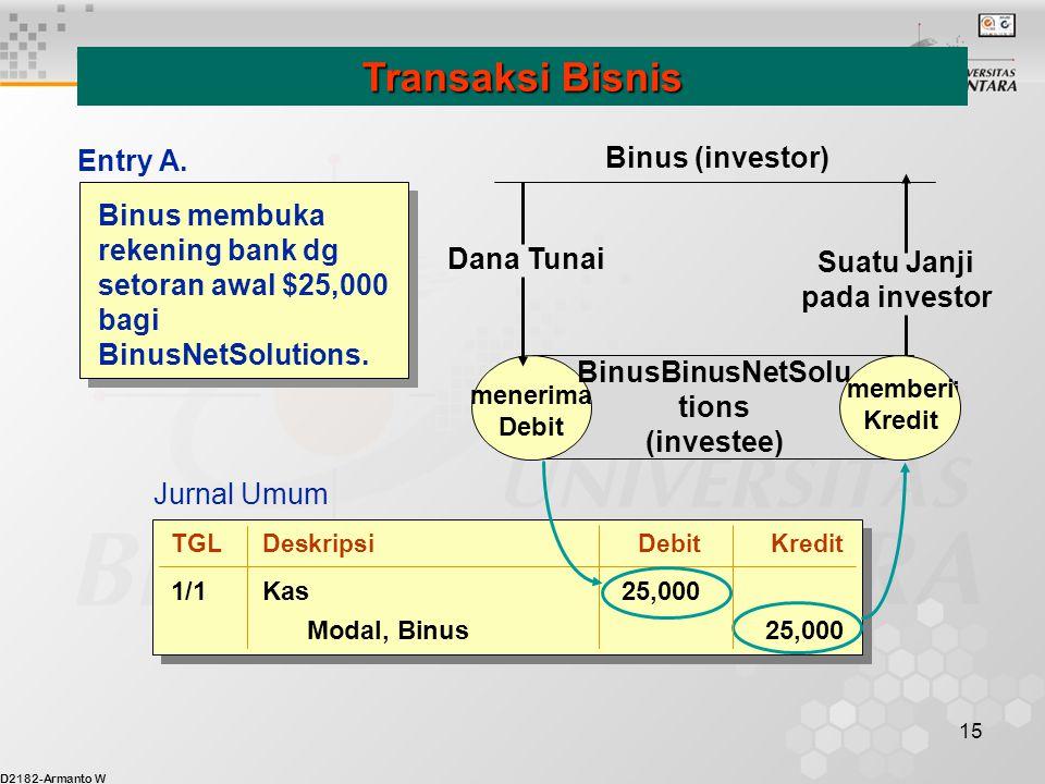 D2182-Armanto W 15 Binus membuka rekening bank dg setoran awal $25,000 bagi BinusNetSolutions. Transaksi Bisnis Jurnal Umum TGLDeskripsiDebitKredit 1/