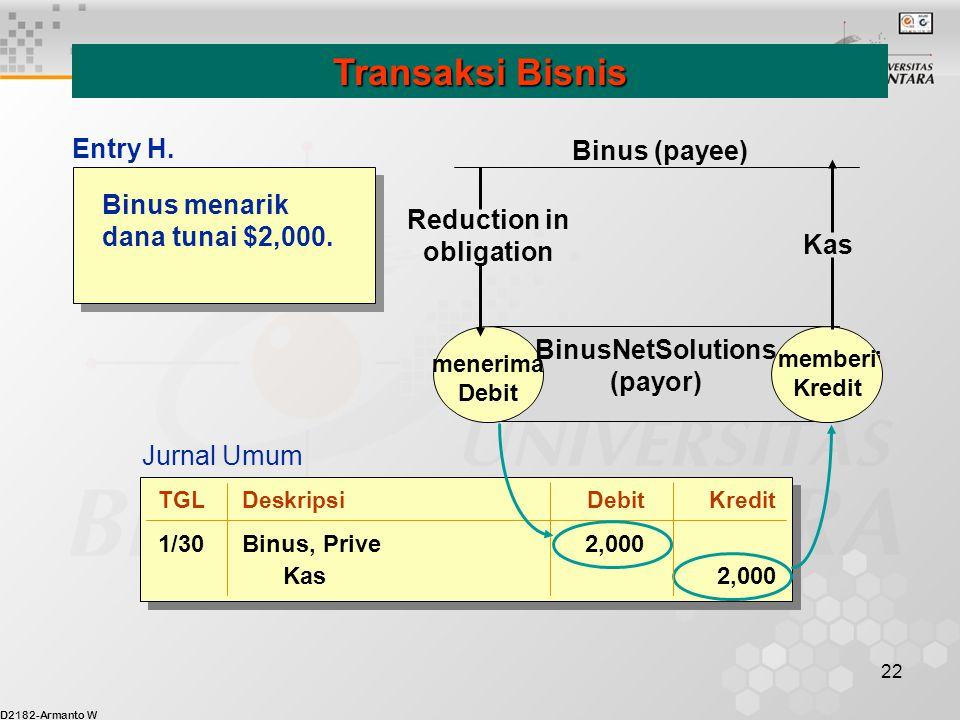 D2182-Armanto W 22 Binus menarik dana tunai $2,000. Transaksi Bisnis menerima Debit memberi Kredit BinusNetSolutions (payor) Reduction in obligation B