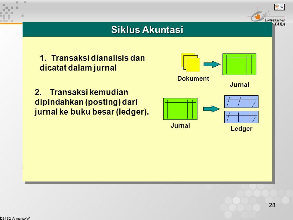 D2182-Armanto W 28 Dokument Jurnal 2.Transaksi kemudian dipindahkan (posting) dari jurnal ke buku besar (ledger). Jurnal Ledger Siklus Akuntasi 1. Tra