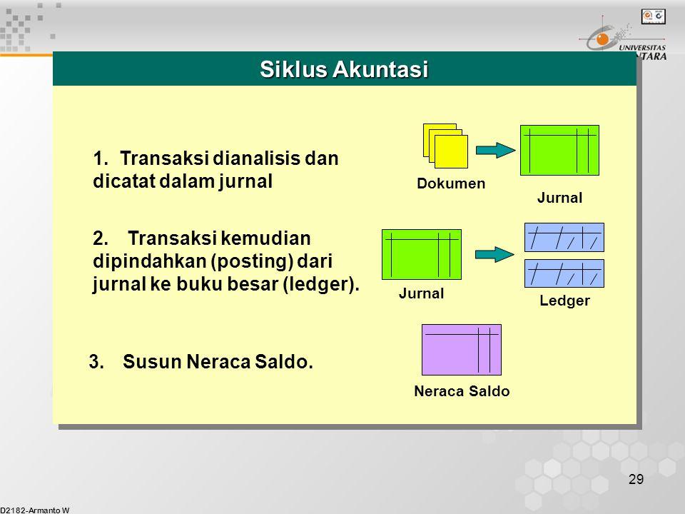 D2182-Armanto W 29 Dokumen Jurnal Ledger 3.Susun Neraca Saldo. Siklus Akuntasi Neraca Saldo 1. Transaksi dianalisis dan dicatat dalam jurnal 2.Transak