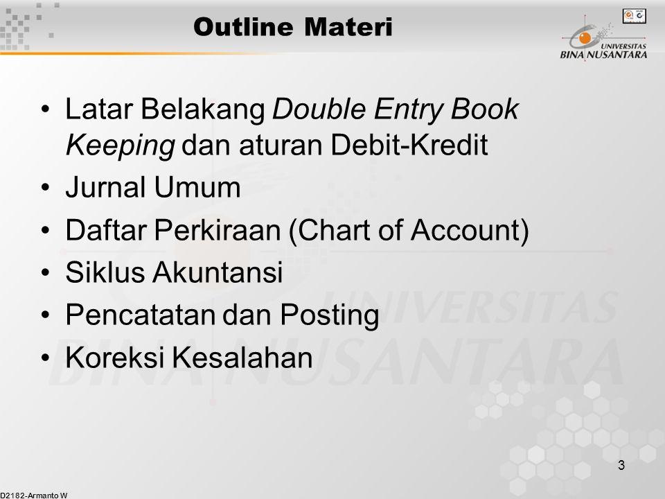 D2182-Armanto W 3 Outline Materi Latar Belakang Double Entry Book Keeping dan aturan Debit-Kredit Jurnal Umum Daftar Perkiraan (Chart of Account) Siklus Akuntansi Pencatatan dan Posting Koreksi Kesalahan