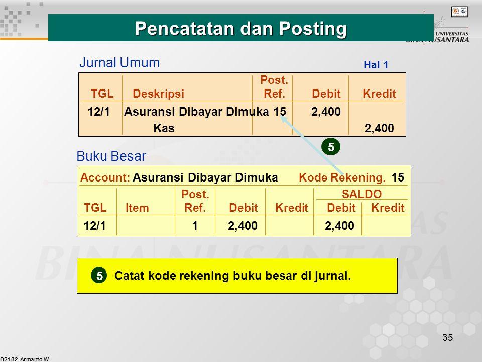 D2182-Armanto W 35 Post. TGLDeskripsiRef.DebitKredit 12/1 Asuransi Dibayar Dimuka 152,400 Kas 2,400 Post. SALDO TGLItemRef.DebitKredit DebitKredit 12/