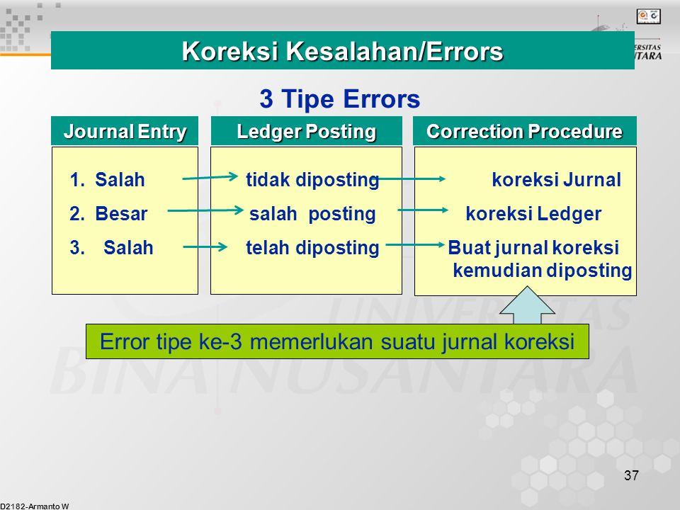 D2182-Armanto W 37 Koreksi Kesalahan/Errors 3 Tipe Errors Journal Entry Ledger Posting Correction Procedure Error tipe ke-3 memerlukan suatu jurnal ko