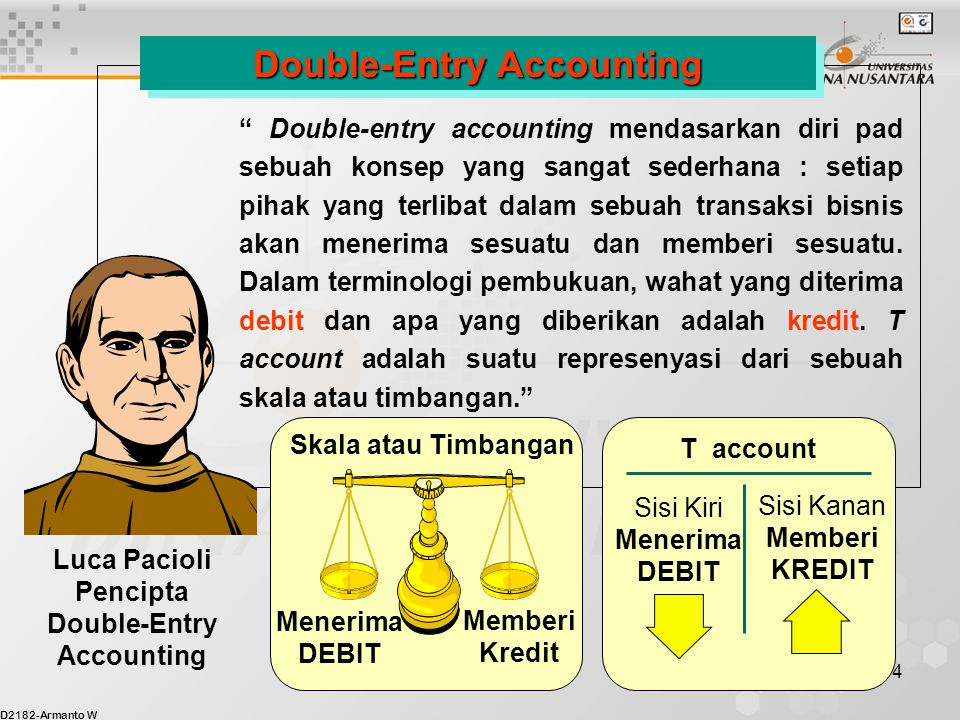 "D2182-Armanto W 4 Double-Entry Accounting "" Double-entry accounting mendasarkan diri pad sebuah konsep yang sangat sederhana : setiap pihak yang terli"