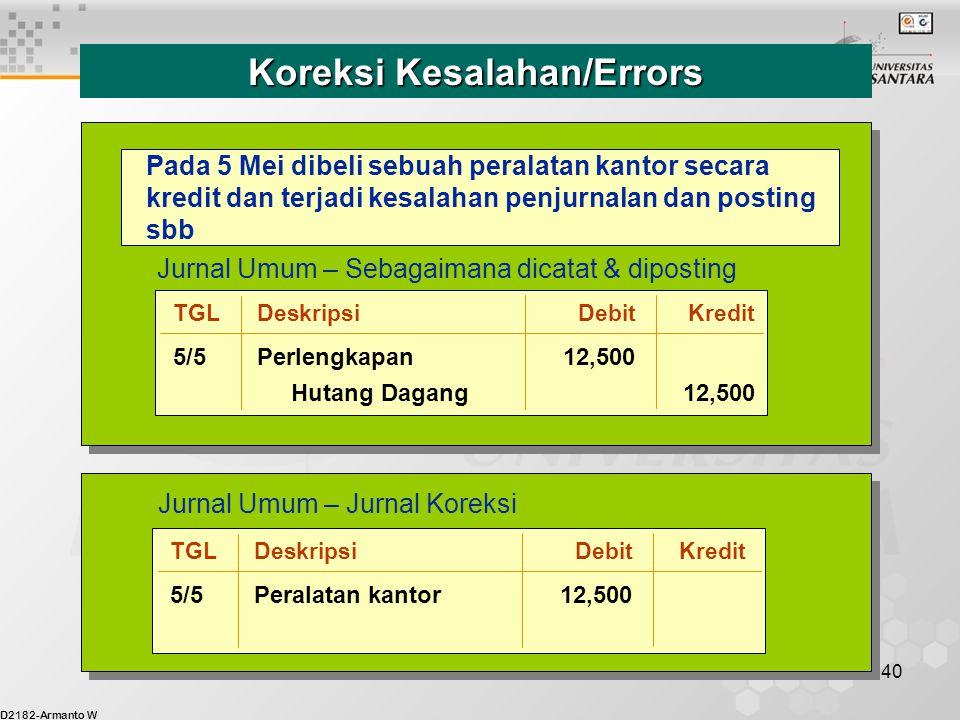 D2182-Armanto W 40 Koreksi Kesalahan/Errors Jurnal Umum – Jurnal Koreksi TGLDeskripsiDebitKredit 5/5Peralatan kantor 12,500 Jurnal Umum – Sebagaimana
