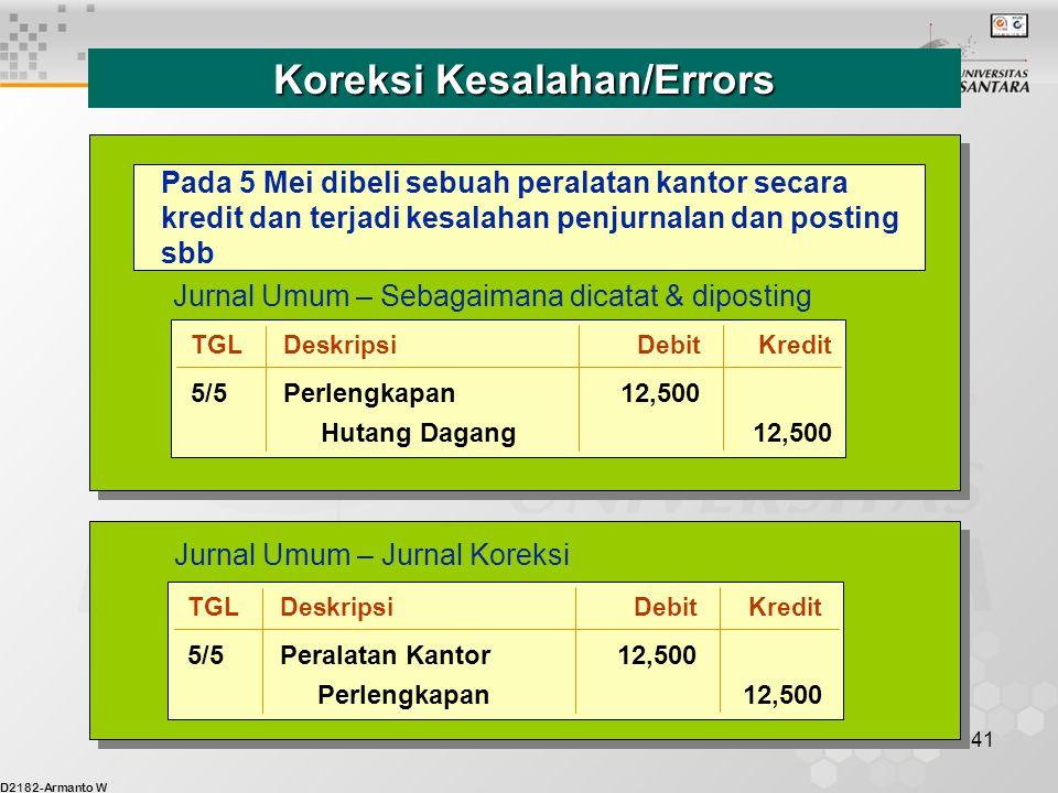 D2182-Armanto W 41 Koreksi Kesalahan/Errors Jurnal Umum – Jurnal Koreksi TGLDeskripsiDebitKredit 5/5Peralatan Kantor 12,500 Perlengkapan 12,500 Jurnal