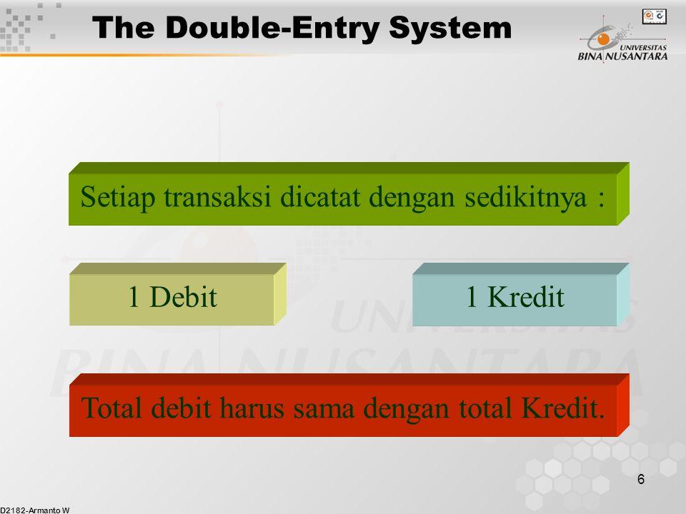 D2182-Armanto W 6 1 Debit1 Kredit Setiap transaksi dicatat dengan sedikitnya : Total debit harus sama dengan total Kredit. The Double-Entry System