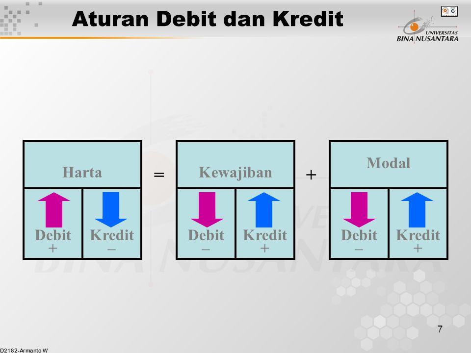 D2182-Armanto W 7 Modal HartaKewajiban Debit + Debit – Kredit – Debit – Kredit + Kredit + =+ Aturan Debit dan Kredit