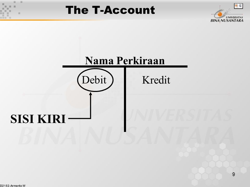 D2182-Armanto W 9 The T-Account Nama Perkiraan Debit Kredit SISI KIRI