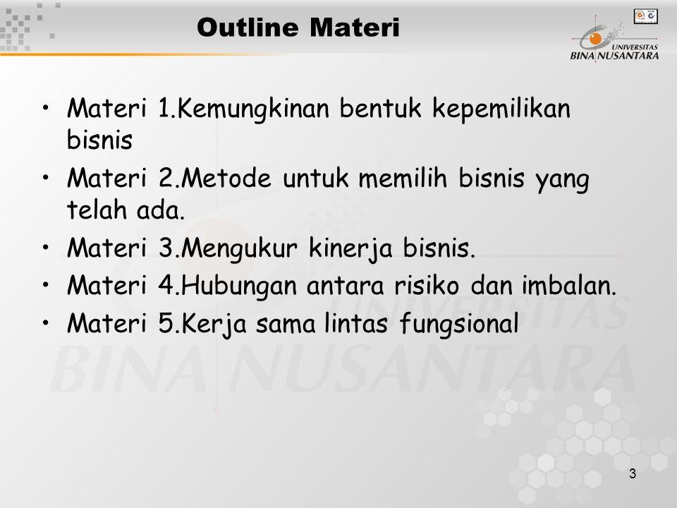 3 Outline Materi Materi 1.Kemungkinan bentuk kepemilikan bisnis Materi 2.Metode untuk memilih bisnis yang telah ada. Materi 3.Mengukur kinerja bisnis.