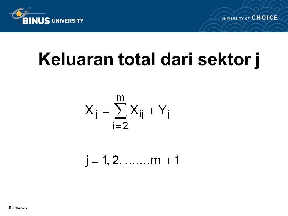 Bina Nusantara Keluaran total dari sektor j