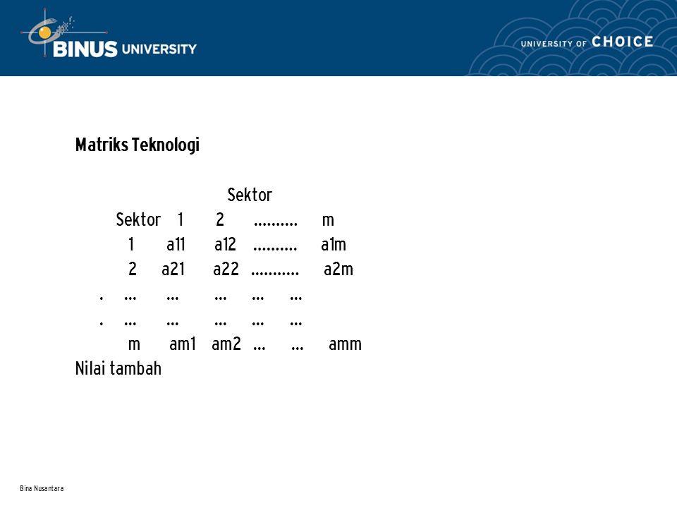 Bina Nusantara Matriks Teknologi Sektor Sektor 1 2.……… m 1 a11 a12 ……….