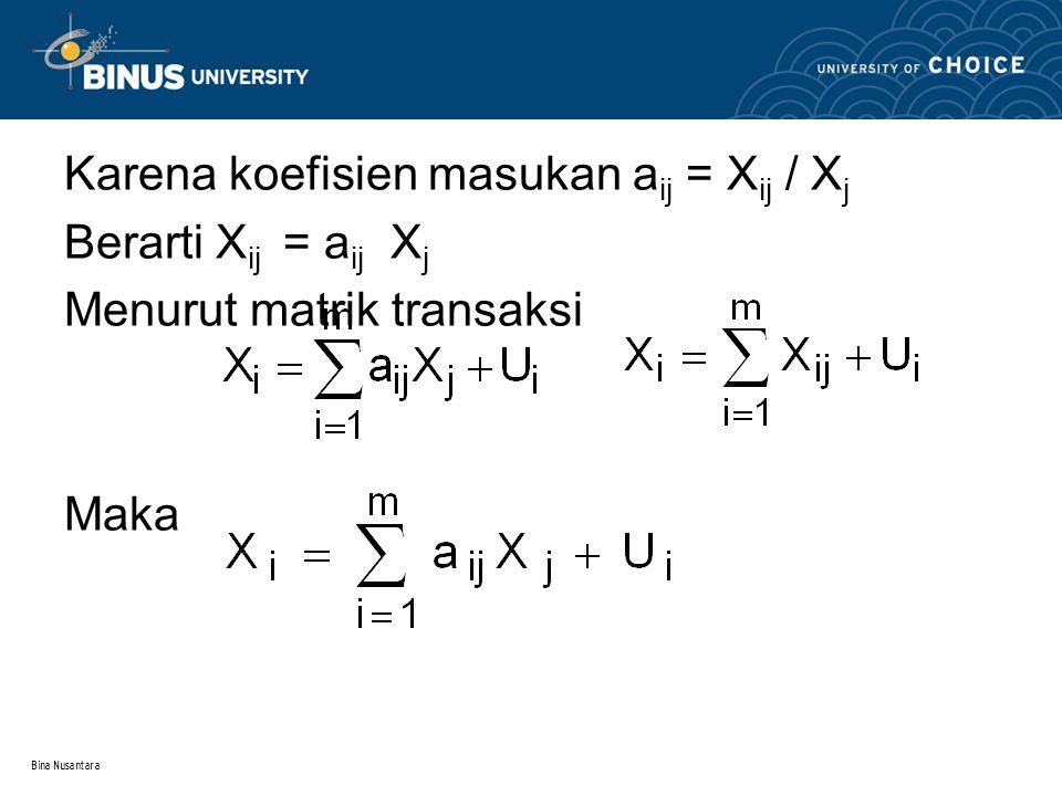 Bina Nusantara Karena koefisien masukan a ij = X ij / X j Berarti X ij = a ij X j Menurut matrik transaksi Maka