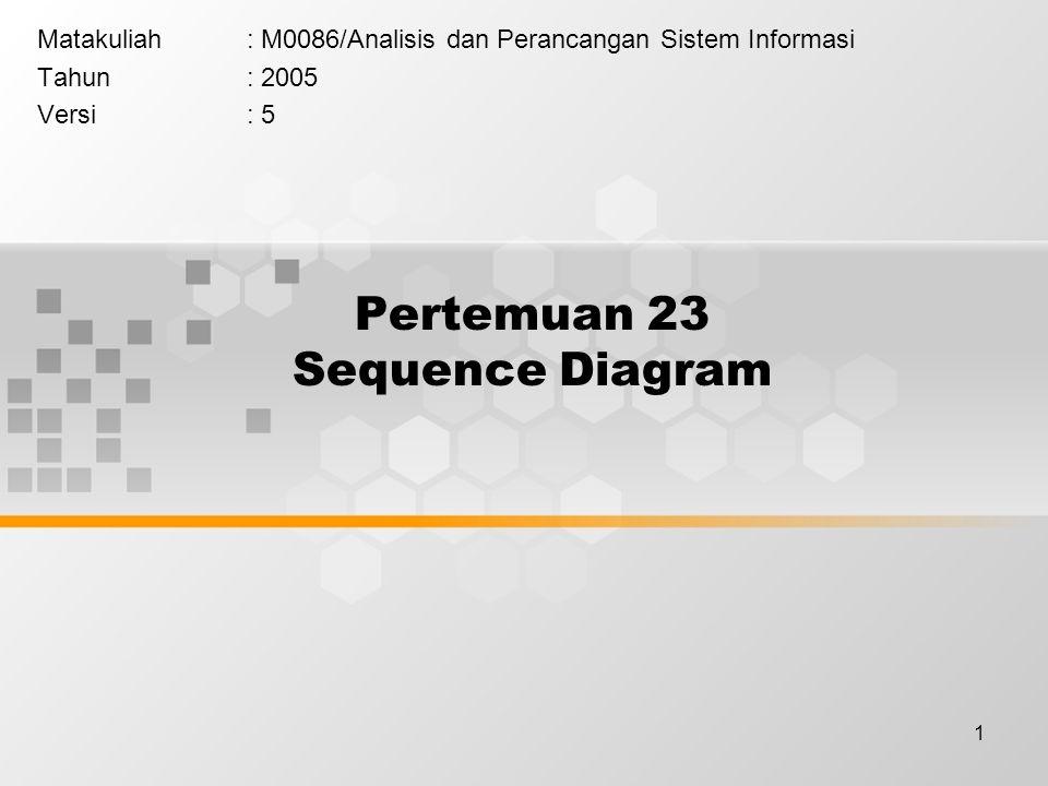 2 Learning Outcomes Pada akhir pertemuan ini, diharapkan mahasiswa akan mampu : Mahasiswa dapat Menerangkan Sequence Diagram (C2) Mahasiswa dapat Membuat diagram / skema Sequence (C4)