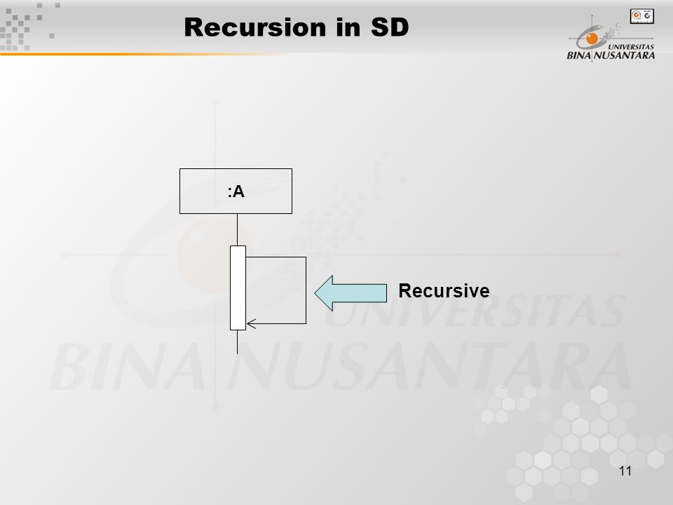 11 Recursion in SD :A Recursive