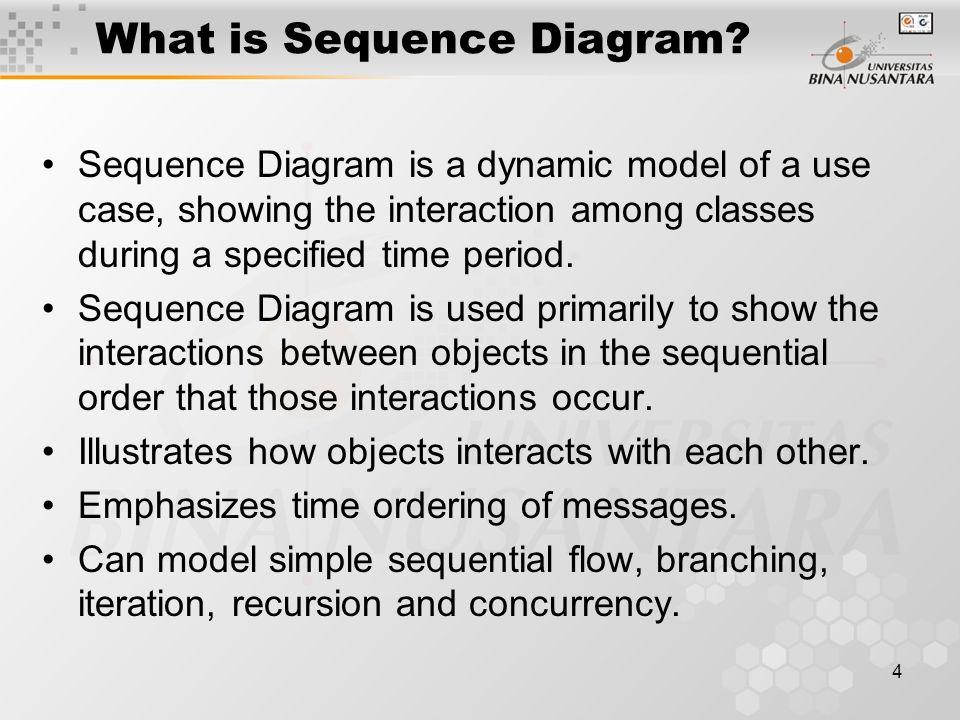 15 Contoh Pembuatan PO Dari Sequence Diagram ini dapat Dilihat bentuk dari Class Diagramnya