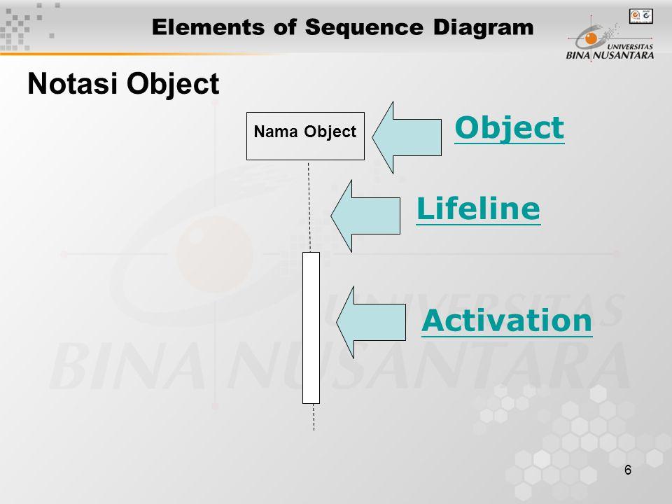 17 Object Object dalam Sequence Diagram digambar dengan segiempat yang berisi nama Object yang diberi garis bawah.