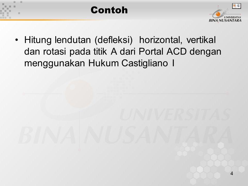 4 Contoh Hitung lendutan (defleksi) horizontal, vertikal dan rotasi pada titik A dari Portal ACD dengan menggunakan Hukum Castigliano I