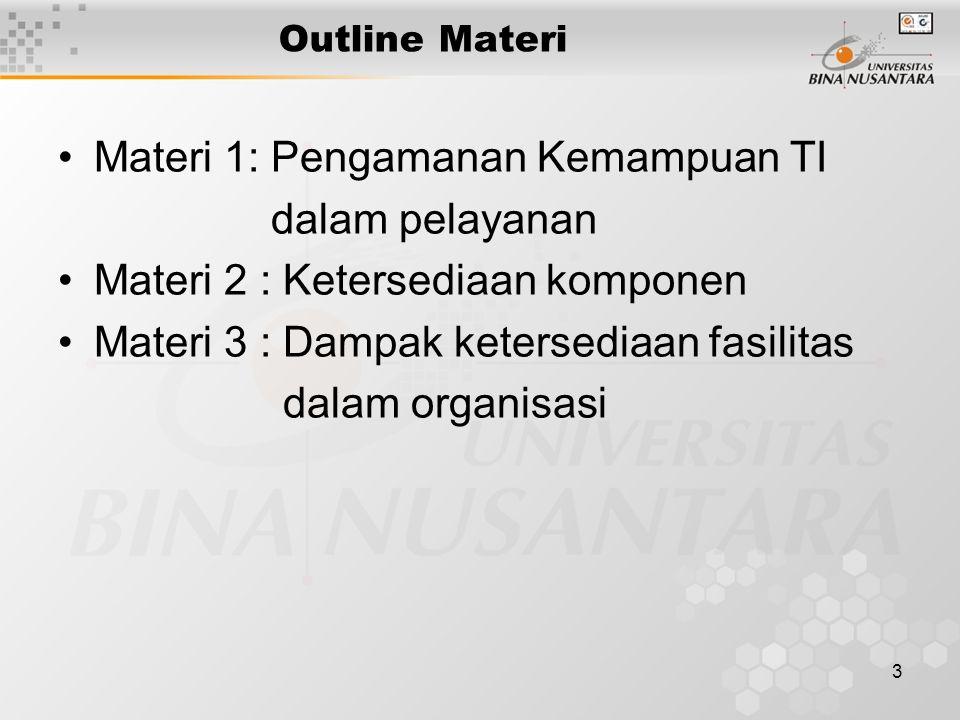 3 Outline Materi Materi 1: Pengamanan Kemampuan TI dalam pelayanan Materi 2 : Ketersediaan komponen Materi 3 : Dampak ketersediaan fasilitas dalam org