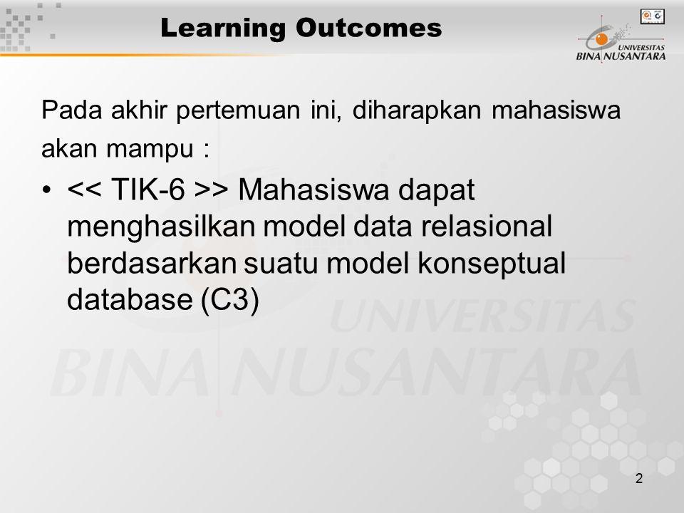3 Outline Materi Menghilangkan feature tidak kompatibel  Menghilangkan relasi biner *:*  Menghilangkan relasi rekursive *:*  Menghilangkan relasi komplek  Menghilangkan attribut multi-value Menentukan relasional untuk model logikal data lokal