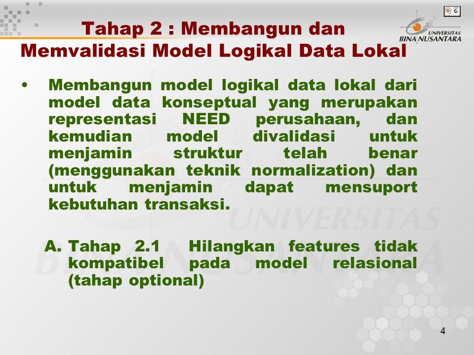4 Tahap 2 : Membangun dan Memvalidasi Model Logikal Data Lokal Membangun model logikal data lokal dari model data konseptual yang merupakan representasi NEED perusahaan, dan kemudian model divalidasi untuk menjamin struktur telah benar (menggunakan teknik normalization) dan untuk menjamin dapat mensuport kebutuhan transaksi.