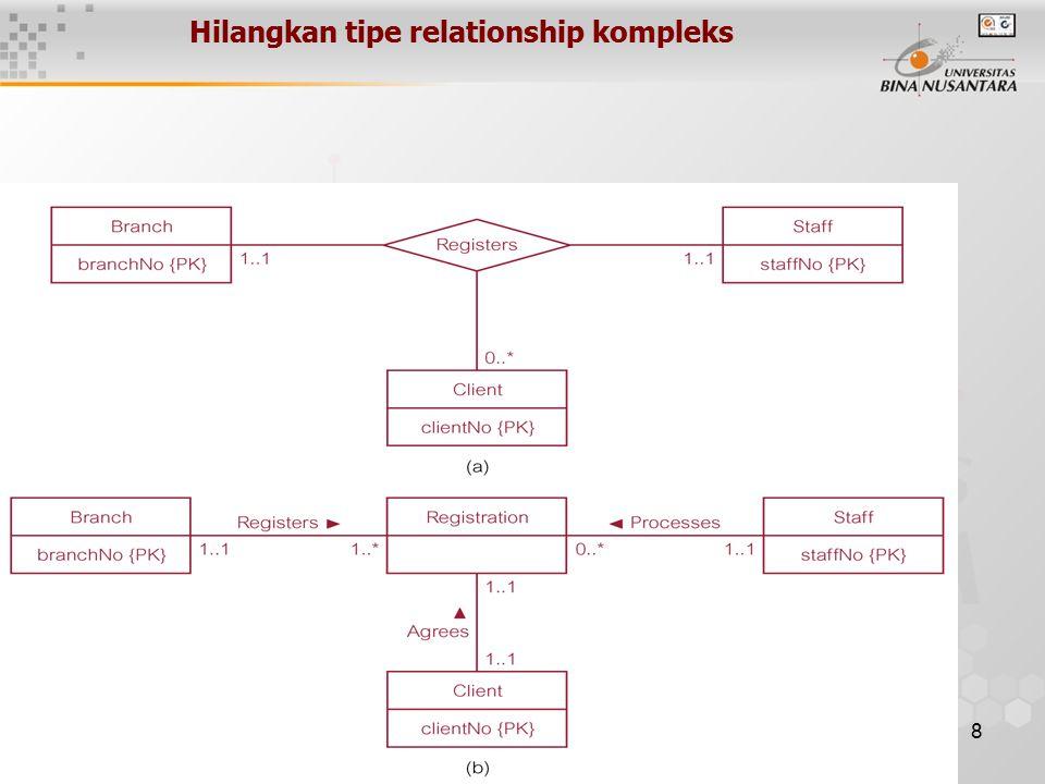 9 Hilangkan tipe attribute multi-valued Provides 1..1 1..3 Branch BranchNo { PK } Address TelNo[ 1..3 ] Branch BranchNo { PK } Address Telephone TelNo { PK }