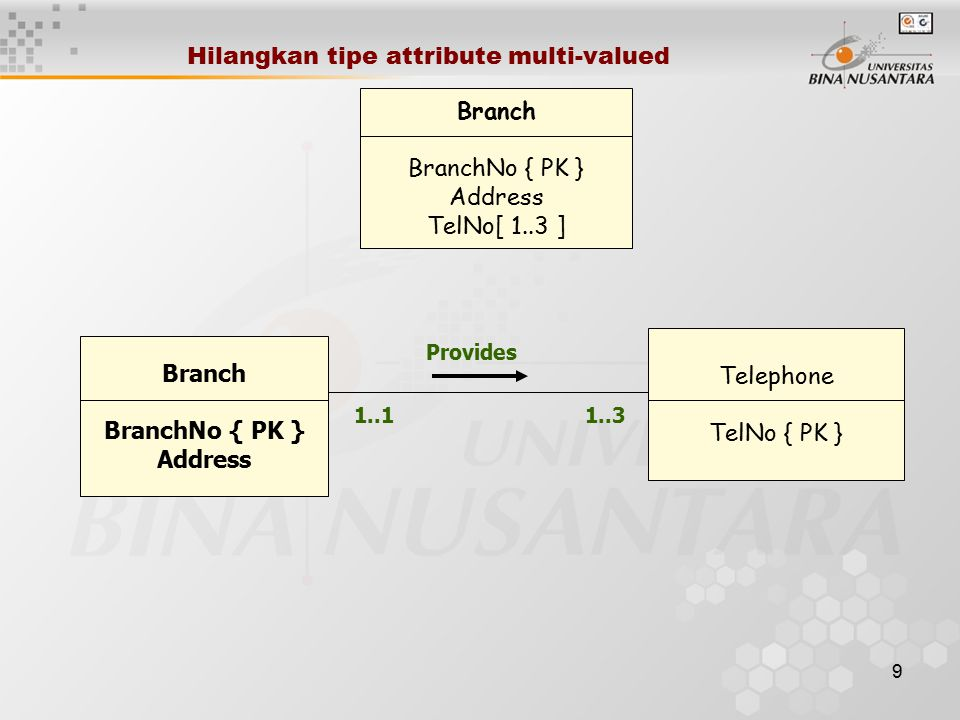 9 Hilangkan tipe attribute multi-valued Provides 1..1 1..3 Branch BranchNo { PK } Address TelNo[ 1..3 ] Branch BranchNo { PK } Address Telephone TelNo