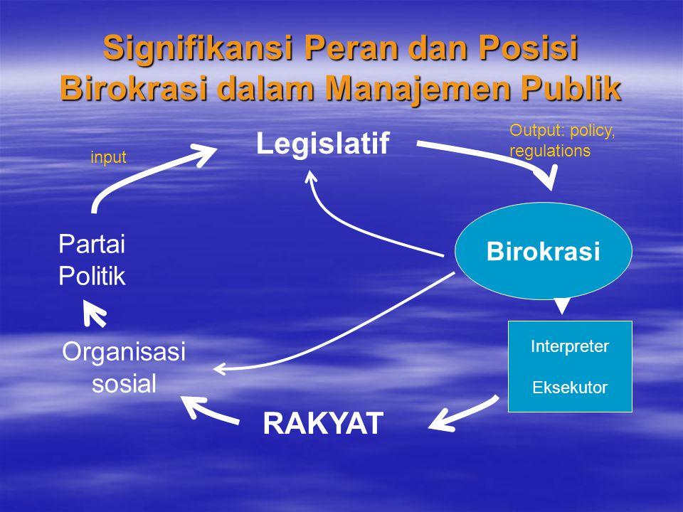 Signifikansi Peran dan Posisi Birokrasi dalam Manajemen Publik RAKYAT Organisasi sosial Partai Politik Legislatif Birokrasi Interpreter Eksekutor input Output: policy, regulations