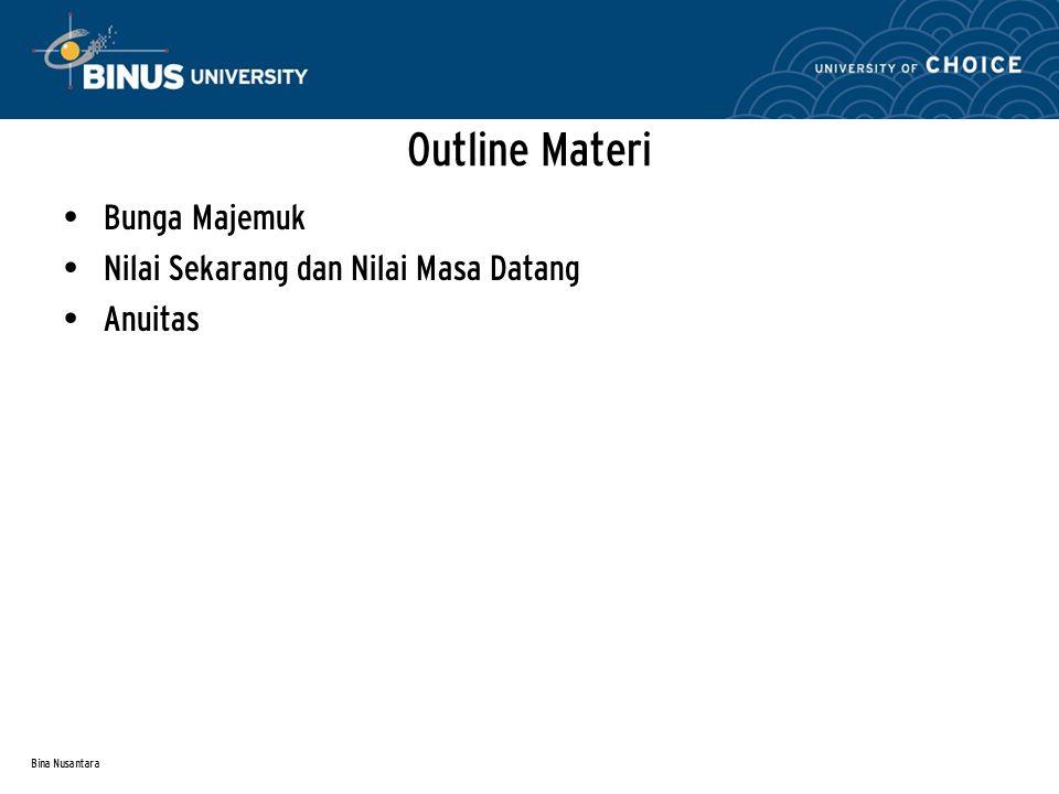 Bina Nusantara Outline Materi Bunga Majemuk Nilai Sekarang dan Nilai Masa Datang Anuitas