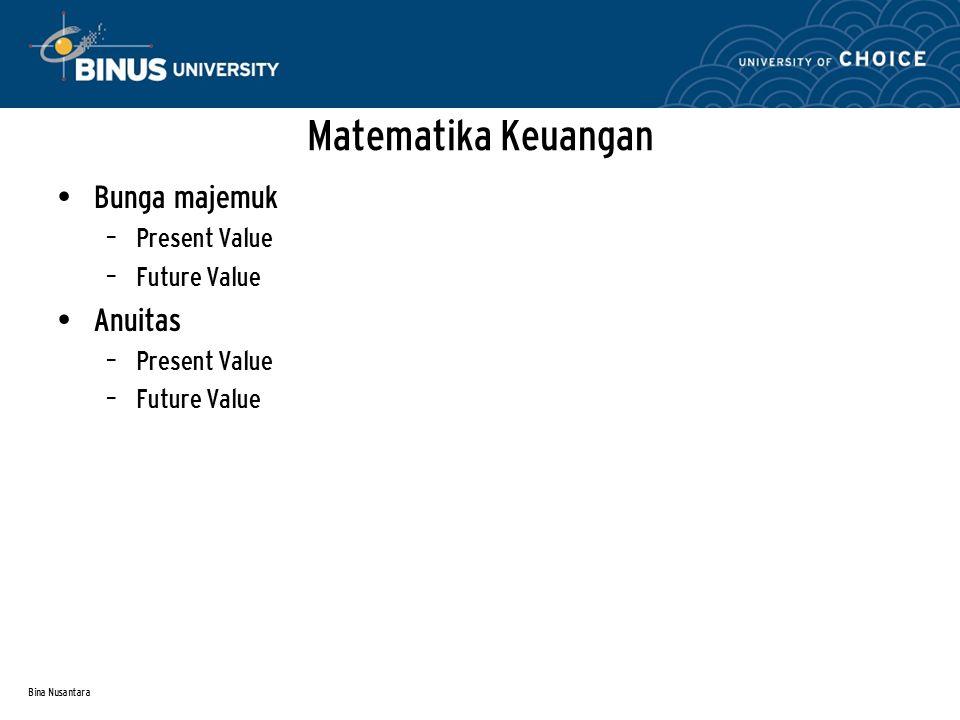 Bina Nusantara Matematika Keuangan Bunga majemuk – Present Value – Future Value Anuitas – Present Value – Future Value