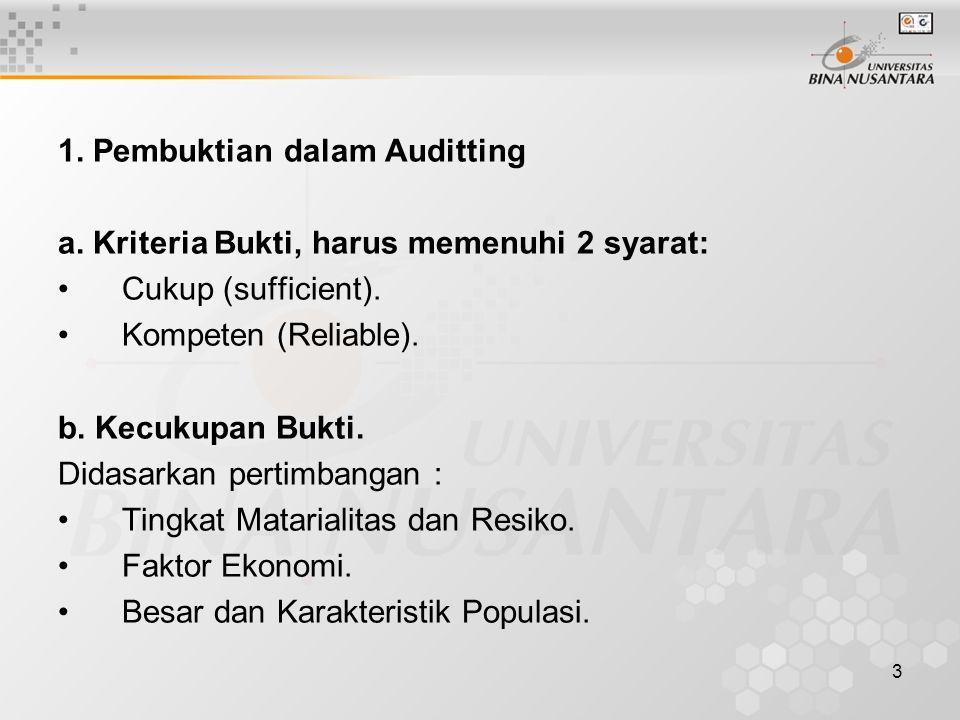 3 1. Pembuktian dalam Auditting a. Kriteria Bukti, harus memenuhi 2 syarat: Cukup (sufficient).