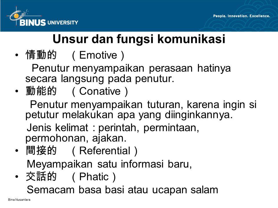 Bina Nusantara Unsur dan Fungsi bahasa メタ言語的 ( Metalingual ) Hal-hal di luar bahasa yang mempengaruhi seseorang berbahasa 詩的( Phoetic ) Menyampaikan satu pesan secara tidak langsung.