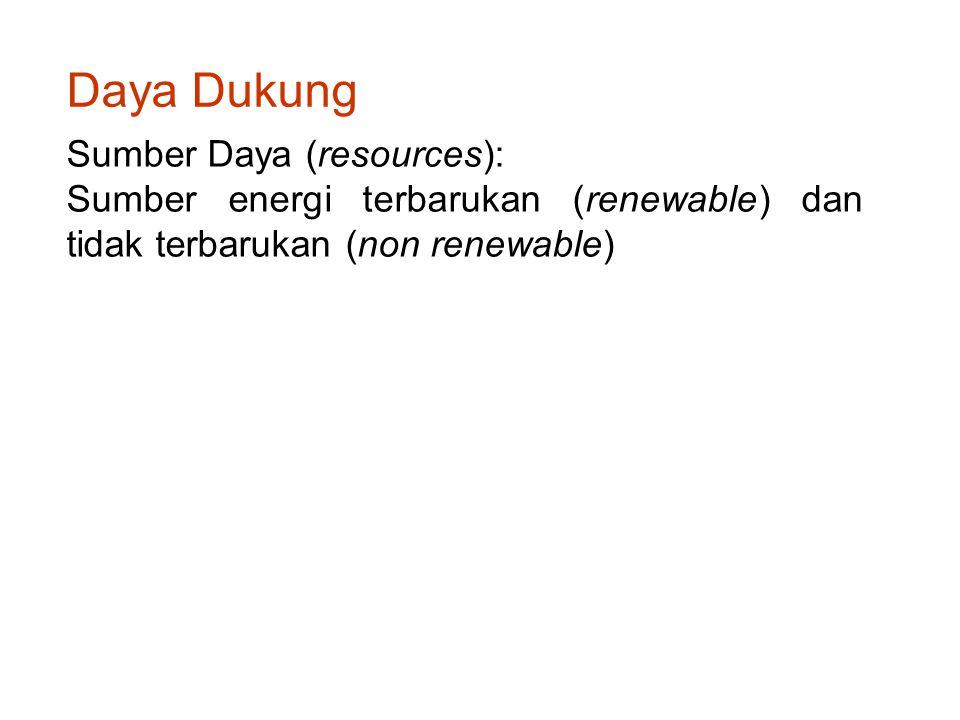 Sumber Daya (resources): Sumber energi terbarukan (renewable) dan tidak terbarukan (non renewable) Daya Dukung