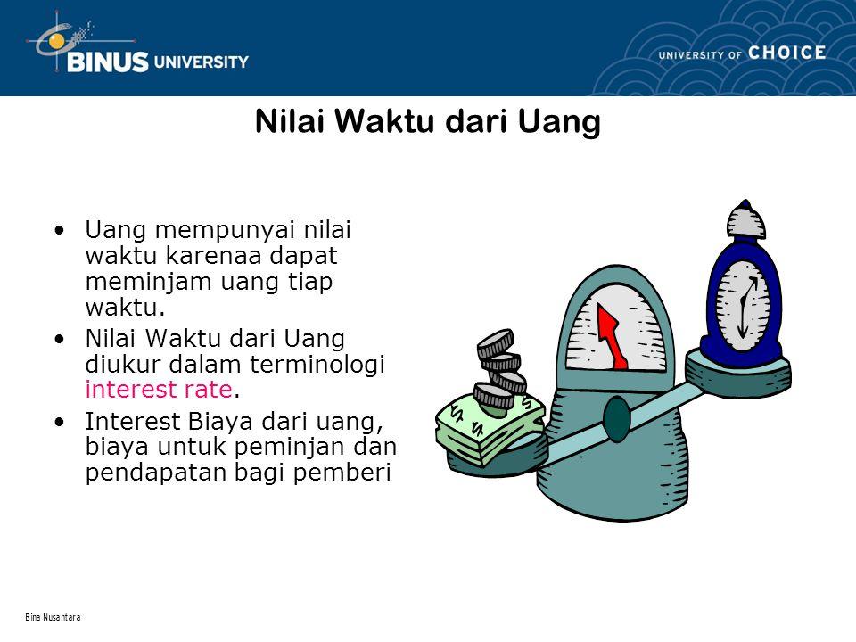 Bina Nusantara Nilai Waktu dari Uang Uang mempunyai nilai waktu karenaa dapat meminjam uang tiap waktu.