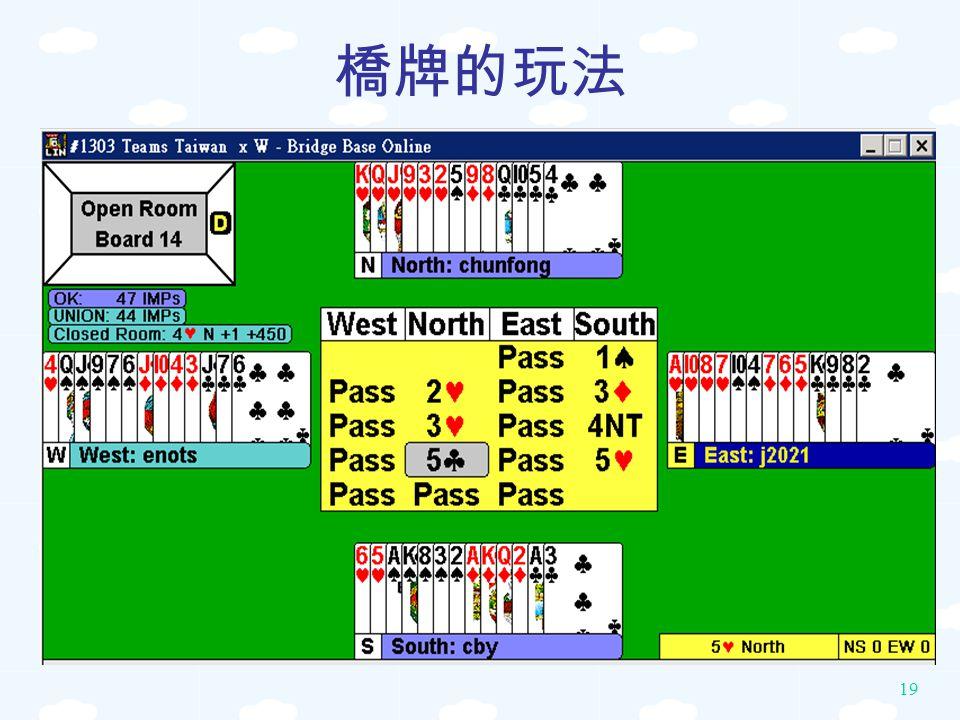 19 橋牌的玩法