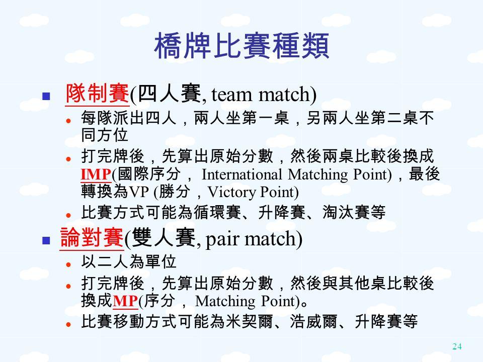 24 橋牌比賽種類 隊制賽 ( 四人賽, team match) 每隊派出四人,兩人坐第一桌,另兩人坐第二桌不 同方位 打完牌後,先算出原始分數,然後兩桌比較後換成 IMP( 國際序分, International Matching Point) ,最後 轉換為 VP ( 勝分, Victory P