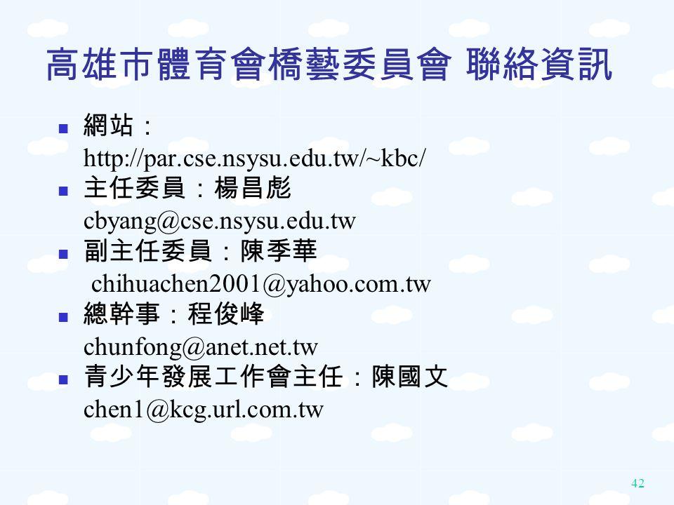 42 高雄市體育會橋藝委員會 聯絡資訊 網站: http://par.cse.nsysu.edu.tw/~kbc/ 主任委員:楊昌彪 cbyang@cse.nsysu.edu.tw 副主任委員:陳季華 chihuachen2001@yahoo.com.tw 總幹事:程俊峰 chunfong@anet