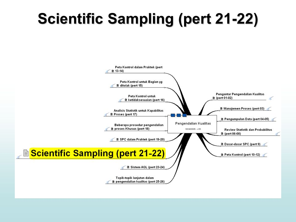 Scientific Sampling (pert 21-22)