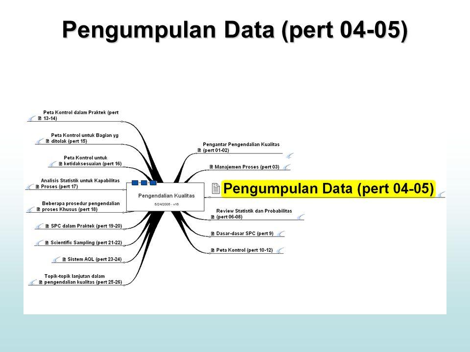 Pengumpulan Data (pert 04-05)