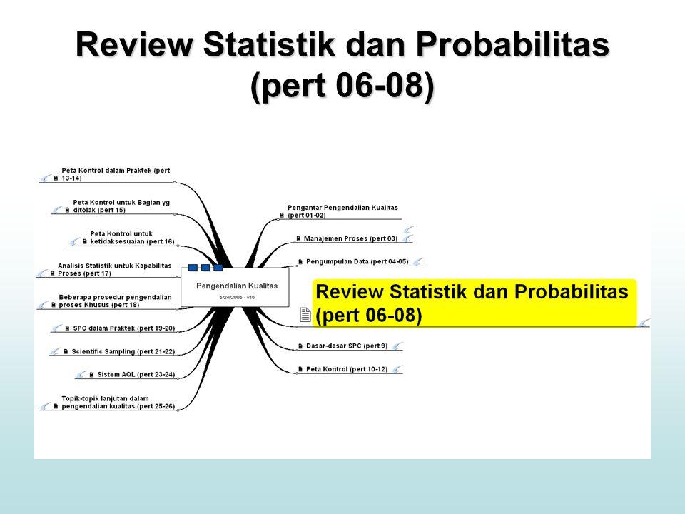 Review Statistik dan Probabilitas (pert 06-08)