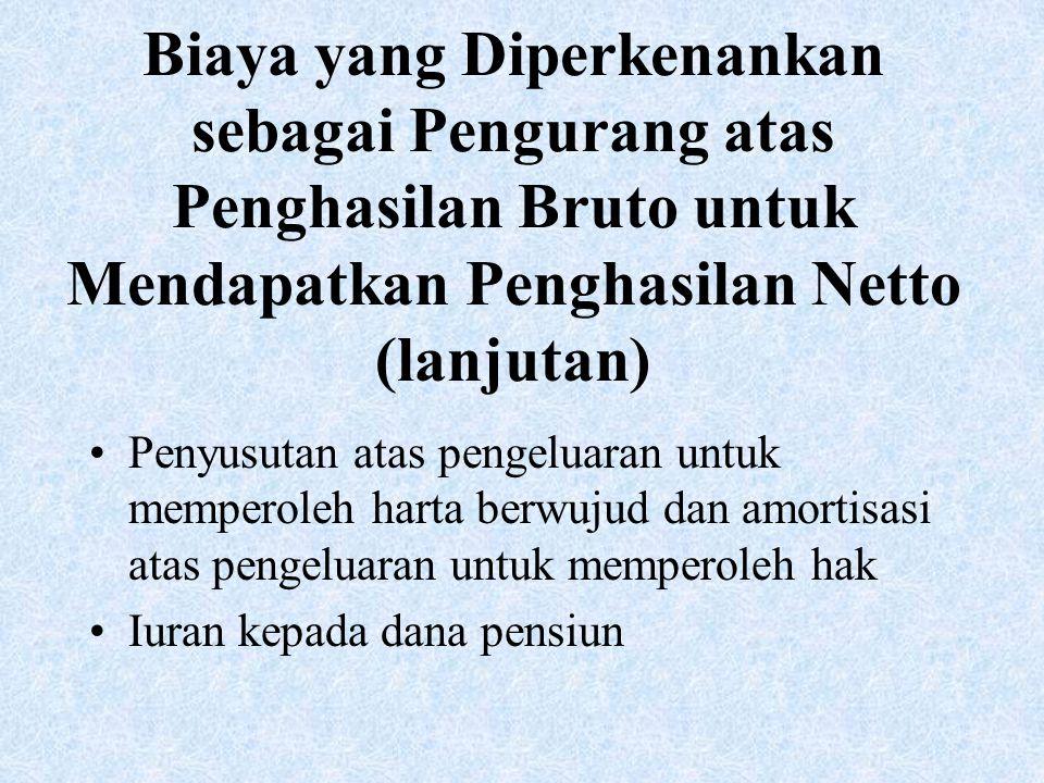Biaya yang Diperkenankan sebagai Pengurang atas Penghasilan Bruto untuk Mendapatkan Penghasilan Netto (lanjutan) Penyusutan atas pengeluaran untuk memperoleh harta berwujud dan amortisasi atas pengeluaran untuk memperoleh hak Iuran kepada dana pensiun