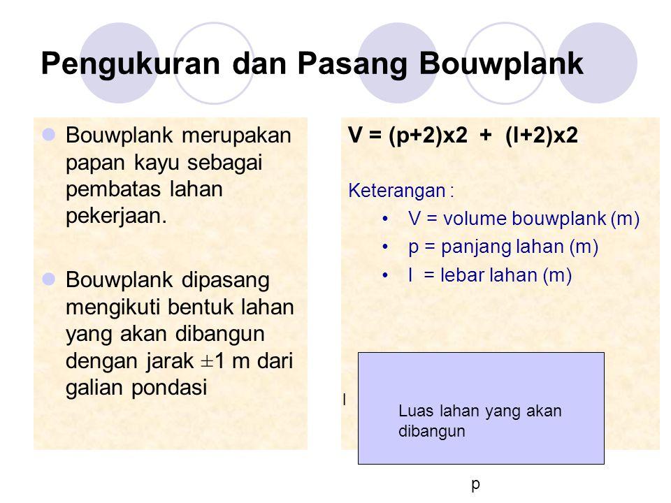 Galian Tanah Pondasi V = [(a+b)/2xh] x p Keterangan : V = volume galian pondasi (m 3 ) p = panjang pondasi (m) b = lebar bawah galian pondasi (m) a = lebar atas galian pondasi (m) h = tinggi galian pondasi (m) a (m) b (m) h (m)