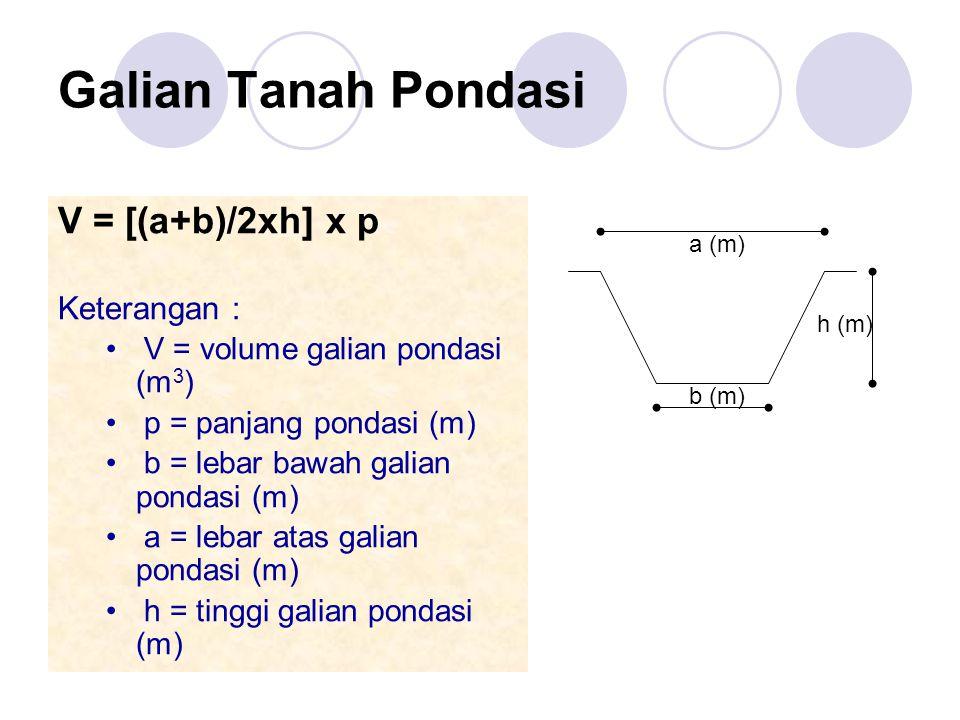Galian Tanah Pondasi V = [(a+b)/2xh] x p Keterangan : V = volume galian pondasi (m 3 ) p = panjang pondasi (m) b = lebar bawah galian pondasi (m) a =