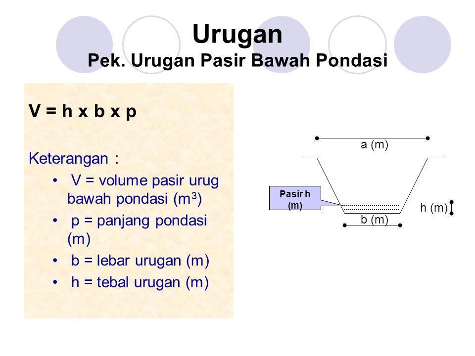 Urugan Pek. Urugan Pasir Bawah Pondasi V = h x b x p Keterangan : V = volume pasir urug bawah pondasi (m 3 ) p = panjang pondasi (m) b = lebar urugan