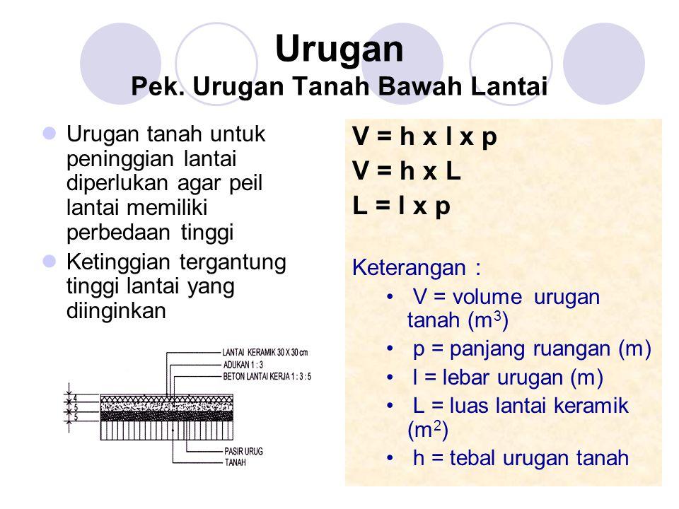 Urugan Pek. Urugan Tanah Bawah Lantai Urugan tanah untuk peninggian lantai diperlukan agar peil lantai memiliki perbedaan tinggi Ketinggian tergantung