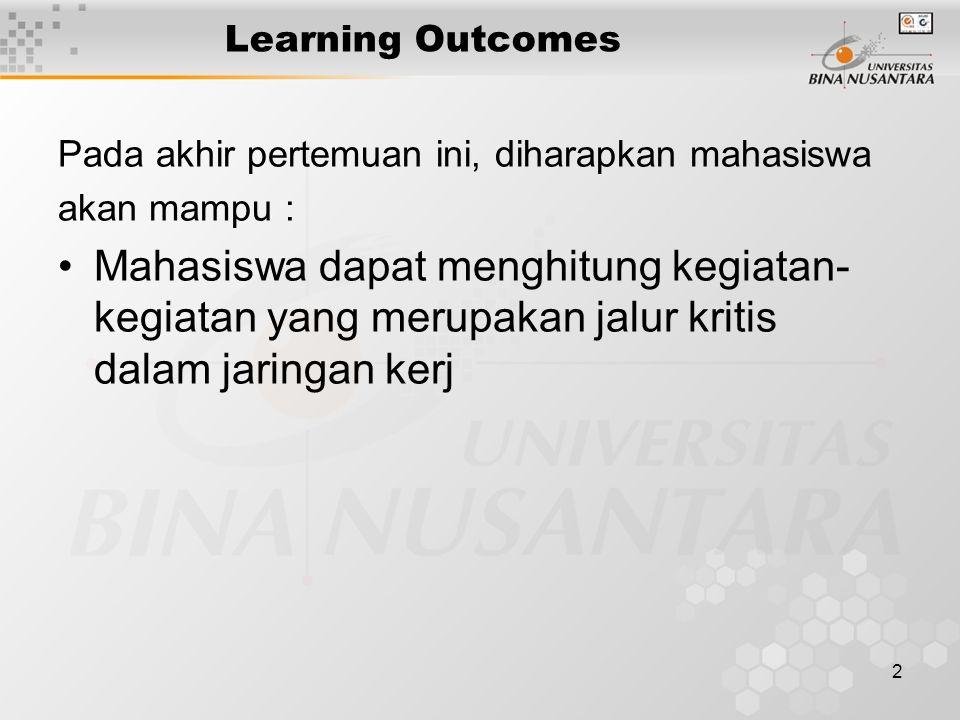 2 Learning Outcomes Pada akhir pertemuan ini, diharapkan mahasiswa akan mampu : Mahasiswa dapat menghitung kegiatan- kegiatan yang merupakan jalur kri