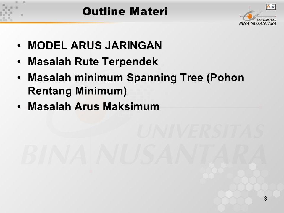 3 Outline Materi MODEL ARUS JARINGAN Masalah Rute Terpendek Masalah minimum Spanning Tree (Pohon Rentang Minimum) Masalah Arus Maksimum